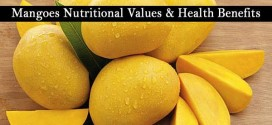 Everything about Mangoes: Nutritional Facts & Health Benefits